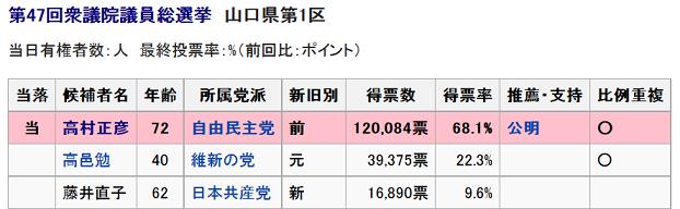 20150721高村正彦