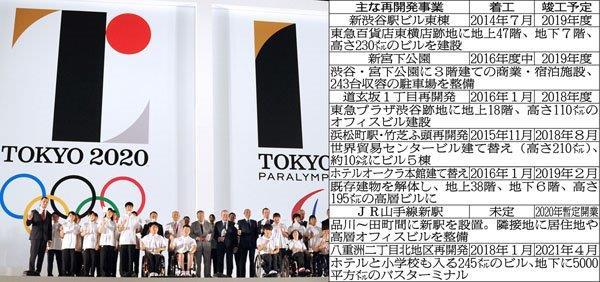 20150728東京オリンピック再開発事業