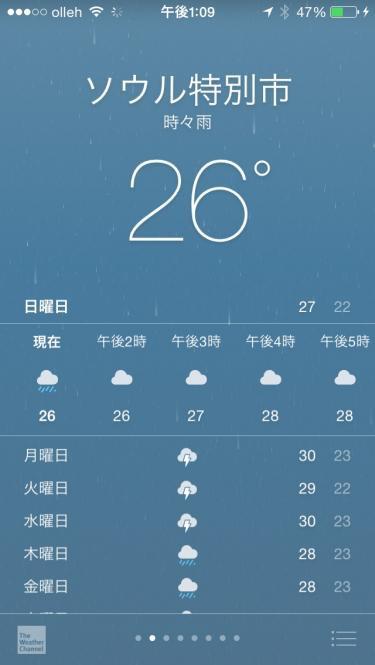 梅雨らしい予報が…