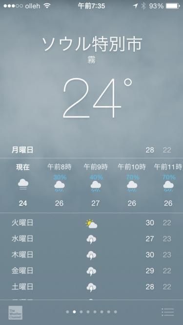 気温よりも何よりも湿度を見てしまうこの頃…ㅎ