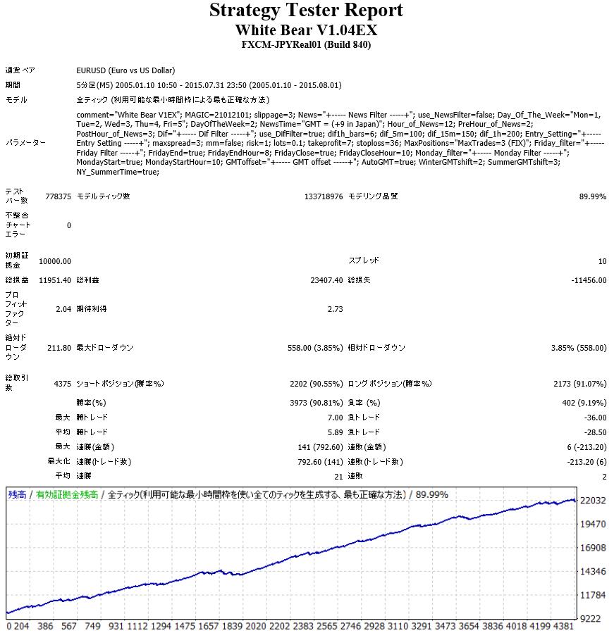 200501-201507_V1EX-SL36