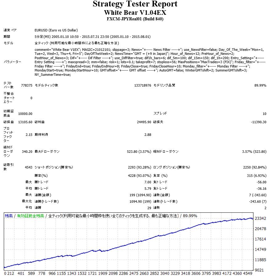 200501-201507_V1EX-default