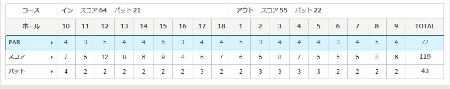 2ましこ 8