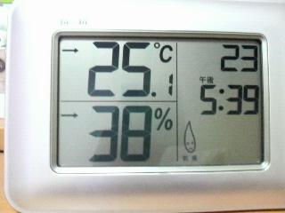 2015年7月13日の室内温01