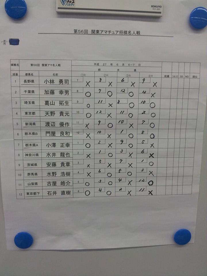 関東名人2015 2