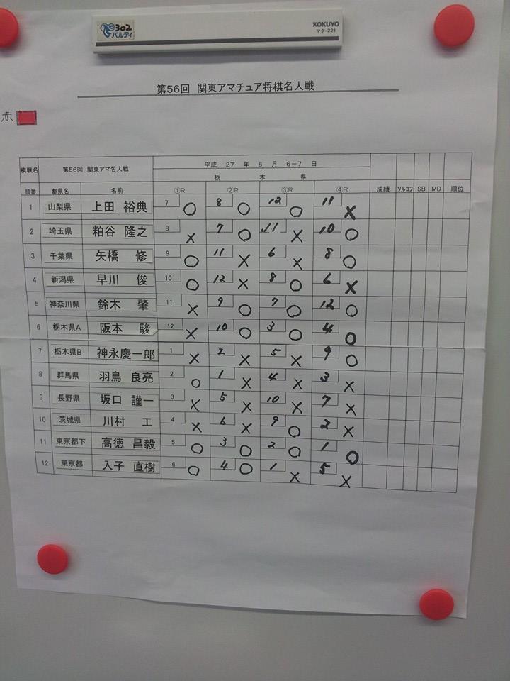 関東名人2015 3