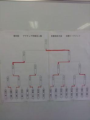 アマ名人戦2015