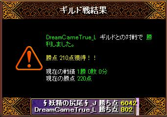 2015731妖精結果