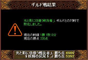 2015802妖精結果