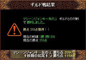 2015806妖精結果
