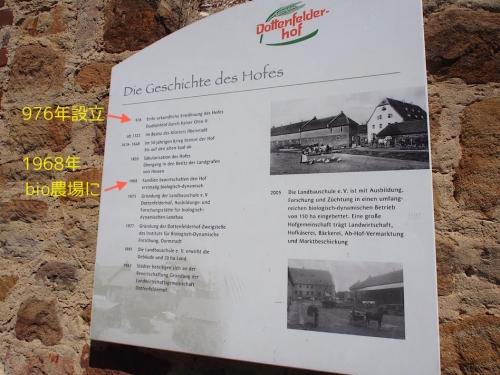 農場の歴史