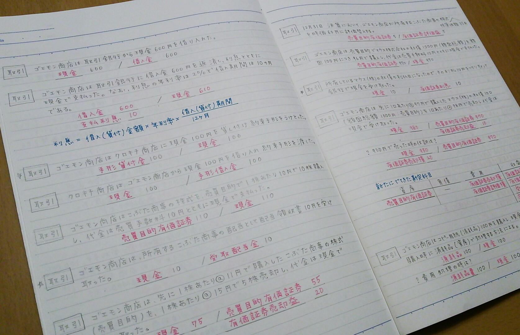 2 方法 勉強 簿記 級
