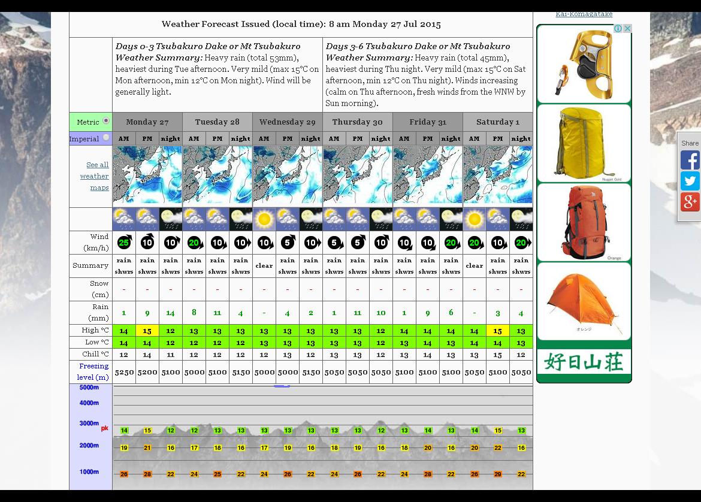 201507Tsubakuro Dake or Mt Tsubakuro Weather Forecast 2763m