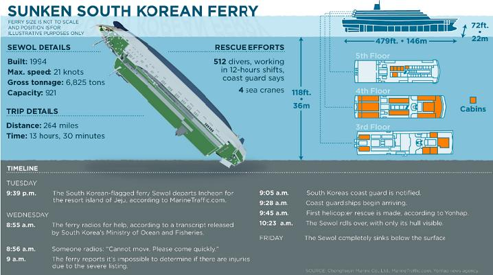 sewol_ferry.jpg