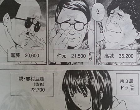 麻雀本を斬る!麻雀ゲームを斬る!!-aki (二階堂亜樹)