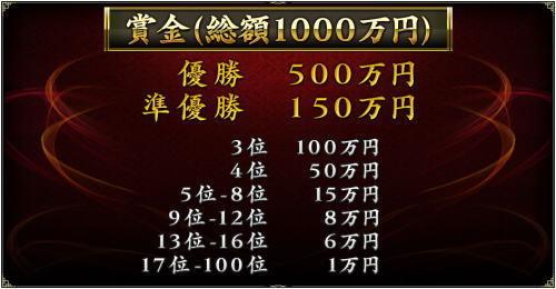 麻雀本を斬る!麻雀ゲームを斬る!!-「Maru-Jan」優勝賞金500万円の麻雀大会