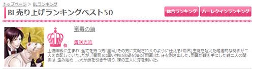 蜜毒の鎖・まんが堂1位6/18