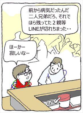 親等LINE③