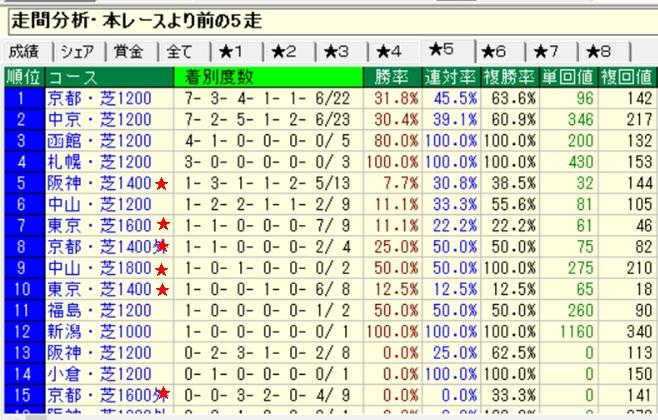 函館SS01
