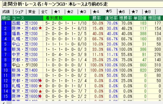函館SS02