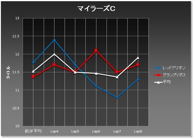 2015宝塚03