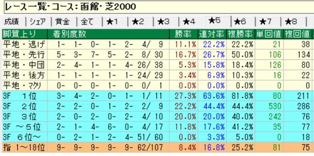 函館記念02