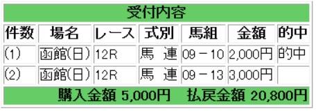 20150719hako12r.jpg