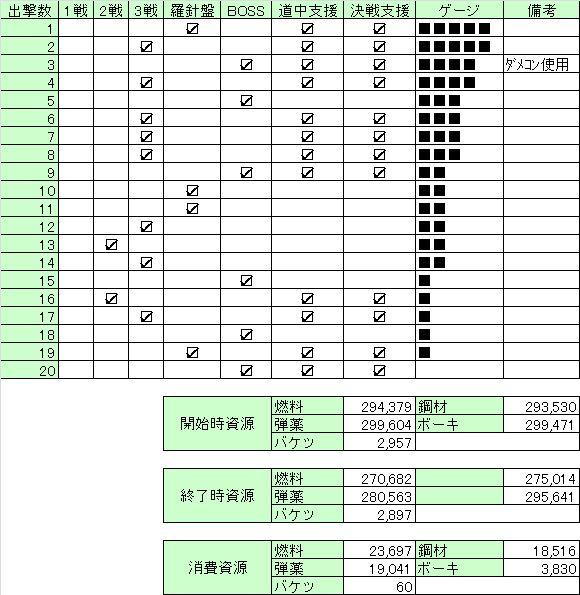 5-5報告書1507