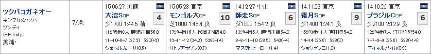 函館記念_02