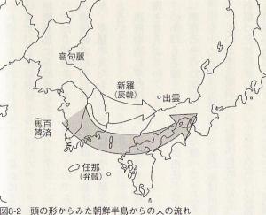 頭型倭人新羅ルート騎馬民族百済ルート