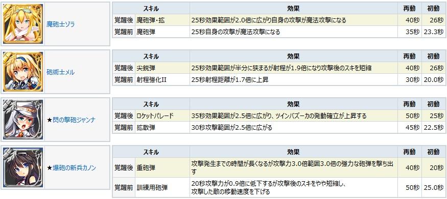 砲術士スキル覚醒_20150730