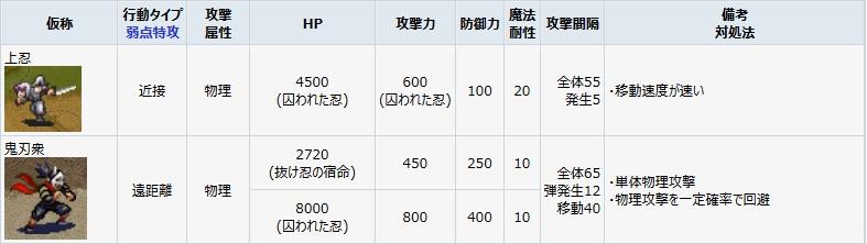 忍者たち_20150809