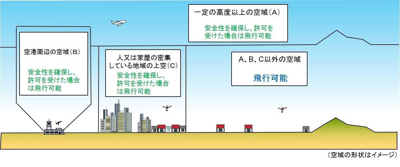 Mlit_Drone_air_image.jpg