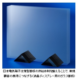 NEG_0p3mm_display_glass_image.jpg