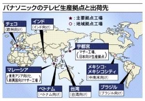Panasonic_TV_plant_WW_image.jpg