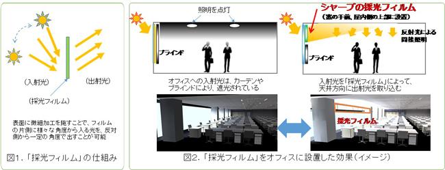 Sharp_in-light_film_image2.jpg