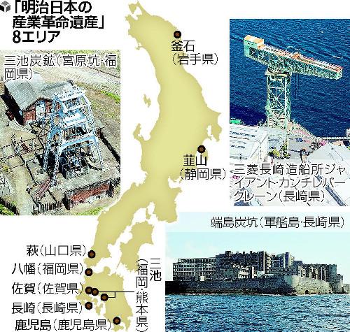 「明治日本の産業革命遺産」8エリア・韓国と対立し「明治産業遺産」審議5日に延期