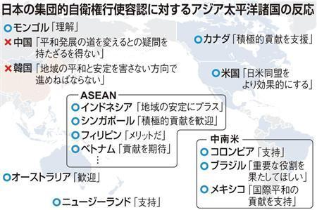 【画像】日本の集団的自衛権行使容認に対するアジア太平洋諸国の反応wwwwwwwwwwwwwwwwww