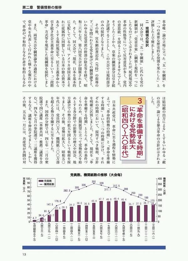 警察庁発行資料「警備警察50年」 PDF資料第2章の①より抜粋 暴力革命の方針を堅持する日本共産党