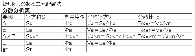 2元配置1