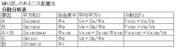 2元配置5