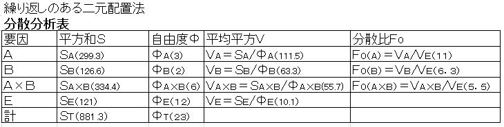 2元配置6