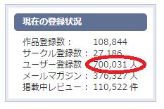 DLサイト ユーザー登録数 70万人突破