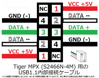 USB内部ケーブル-TigerMPX-4M