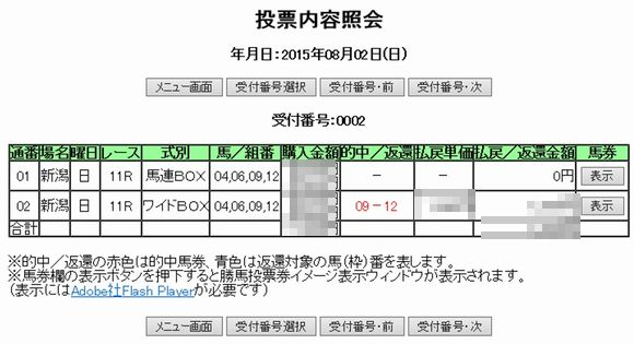 馬券20150802②