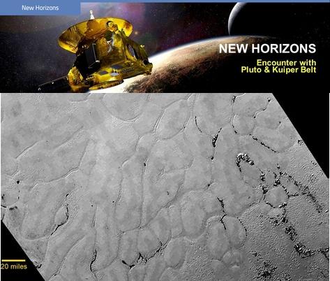 冥王星表面