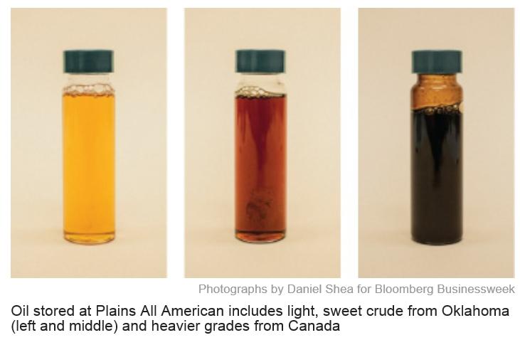 軽質油重質油