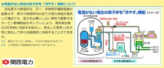 原子炉を冷やす仕組み
