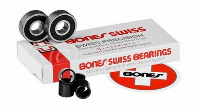 2 blog Bones Swiss L2