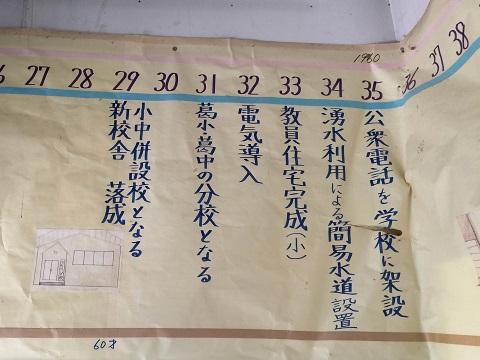 14学校歴史1